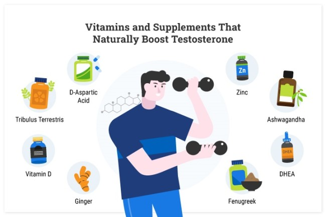 Description: Top 5 Natural Testosterone Boosters: Best Supplements for Increasing  Testosterone Levels | Discover Magazine