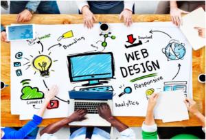 web design services in UK
